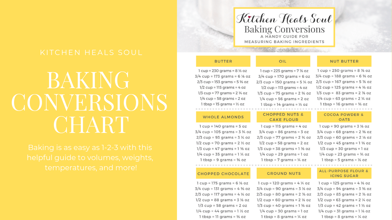 Kitchen Heals Soul baking conversions chart to help convert ingredients from volumes to weights, cups to grams